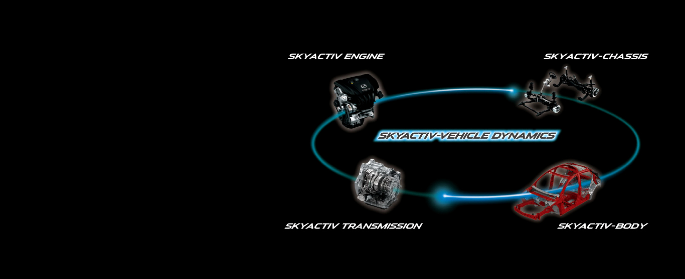 Động cơ của Mazda 3